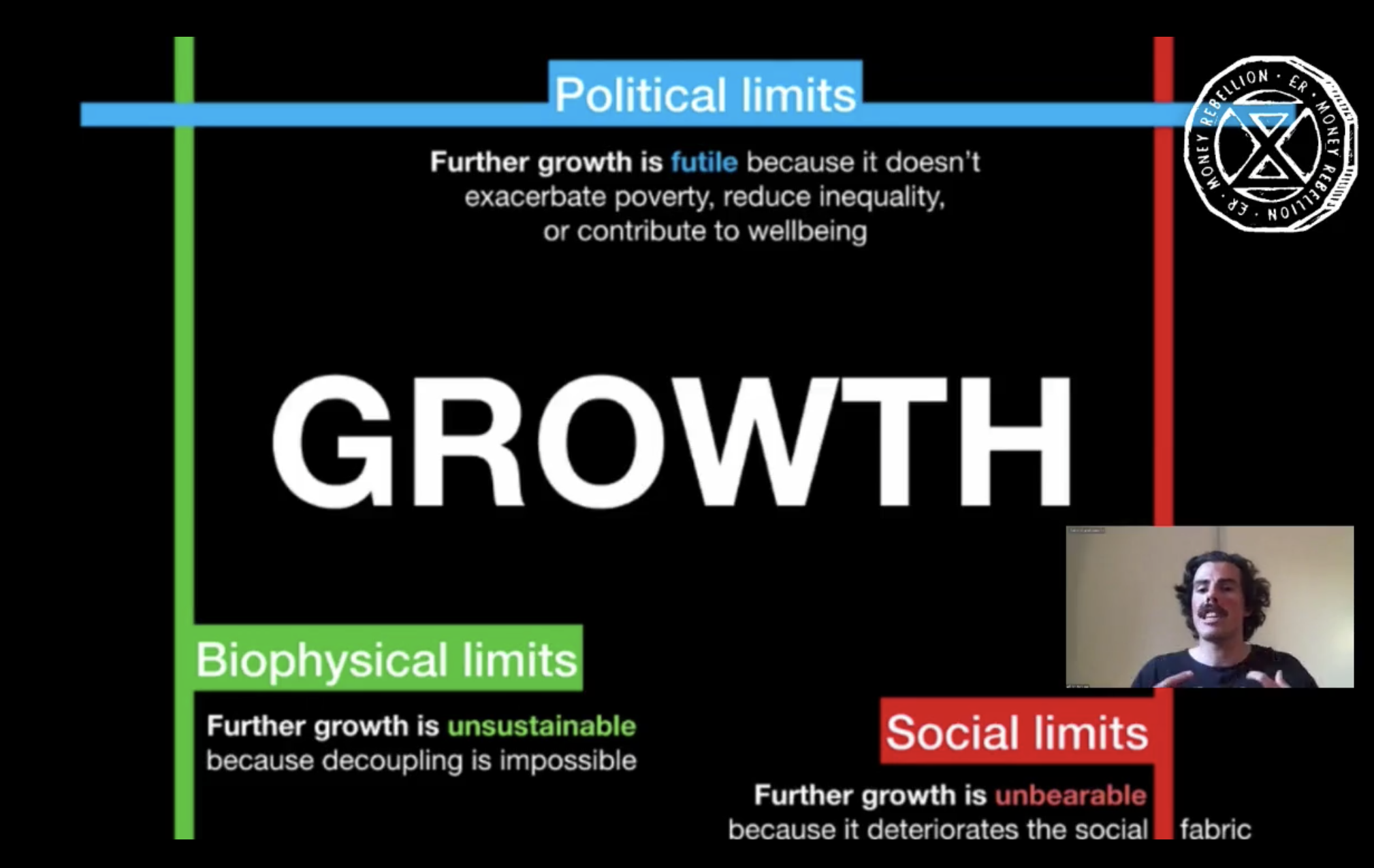The limits of growth: enter degrowth